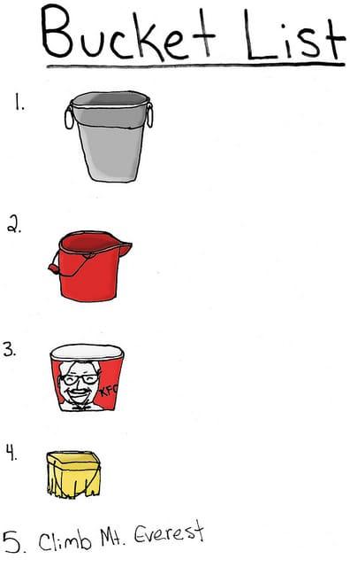 My Fitness Bucket List